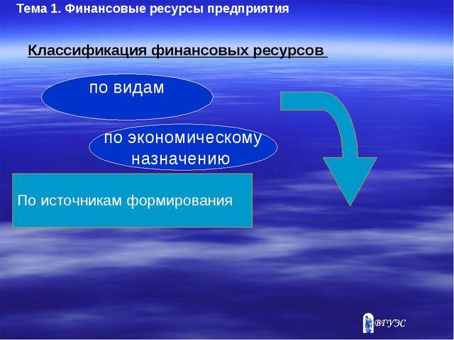 по экономическому назначению по видам Классификация финансовых ресурсов По ис...