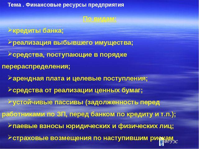 Тема . Финансовые ресурсы предприятия По видам: кредиты банка; реализация выб...