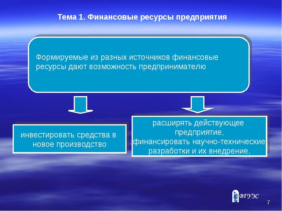 * Тема 1. Финансовые ресурсы предприятия Формируемые из разных источников фин...