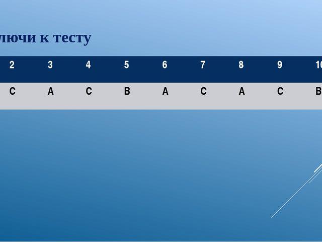 Ключи к тесту 1 2 3 4 5 6 7 8 9 10 А С А С В А С А С В