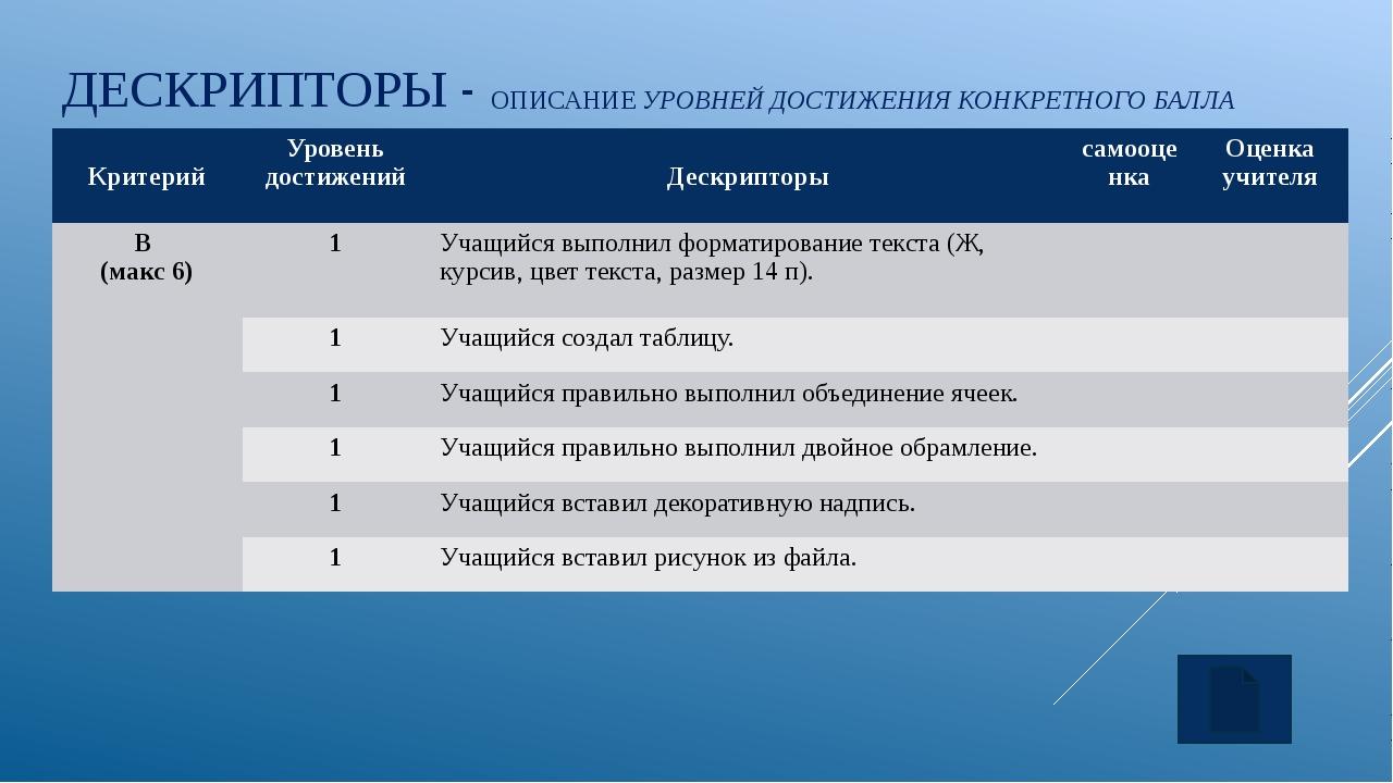 ДЕСКРИПТОРЫ - ОПИСАНИЕ УРОВНЕЙ ДОСТИЖЕНИЯ КОНКРЕТНОГО БАЛЛА Критерий Уровень...