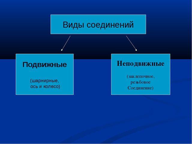 Виды соединений Подвижные (шарнирные, ось и колесо) Неподвижные (заклепочное,...