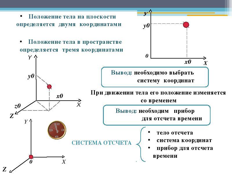 система отсчета.jpg
