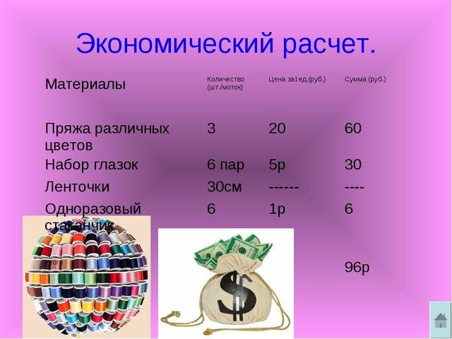Экономический расчет. МатериалыКоличество (шт./моток)Цена за1ед.(руб.)Сумм...