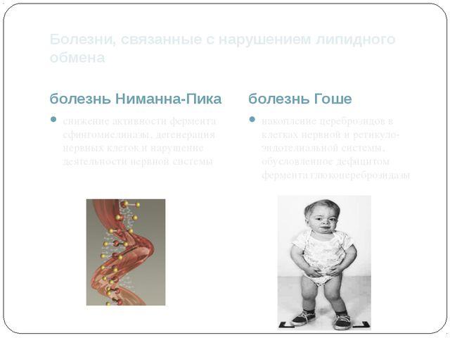 Болезни, связанные с нарушением липидного обмена болезнь Ниманна-Пика болезнь...