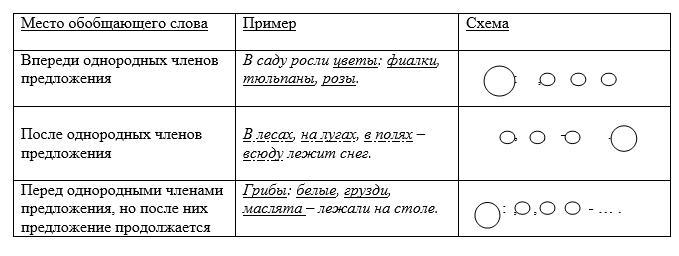 http://sclsadovoe.org.ru/wp-content/uploads/2014/01/%D1%80%D0%B8%D1%81%D1%83%D0%BD%D0%BE%D0%BA.jpg