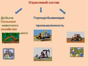 Отраслевой состав Добыча Горнодобывающая Сельское животного промышленность хо
