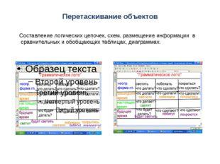 Перетаскивание объектов Составление логических цепочек, схем, размещение инфо