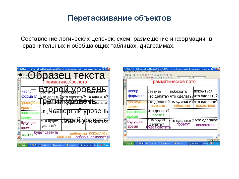 Перетаскивание объектов Составление логических цепочек, схем, размещение инфо...