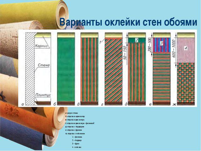 Варианты оклейки стен обоями а) разрез стены б) отделка в один колер в) отдел...