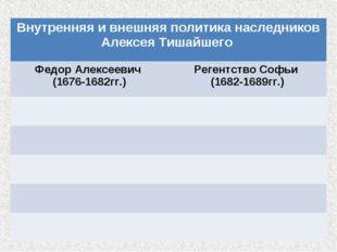 Внутренняя и внешняя политика наследников Алексея Тишайшего  Федор Алексееви