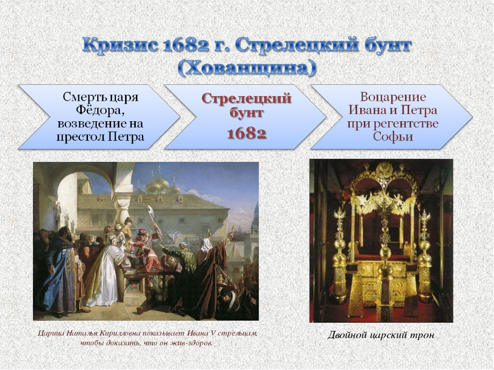 Двойной царский трон ЦарицаНаталья Кирилловна показывает Ивана V стрельцам,...