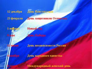 12 декабря День Конституции 23 февраля День защитников Отечества 1 января Но