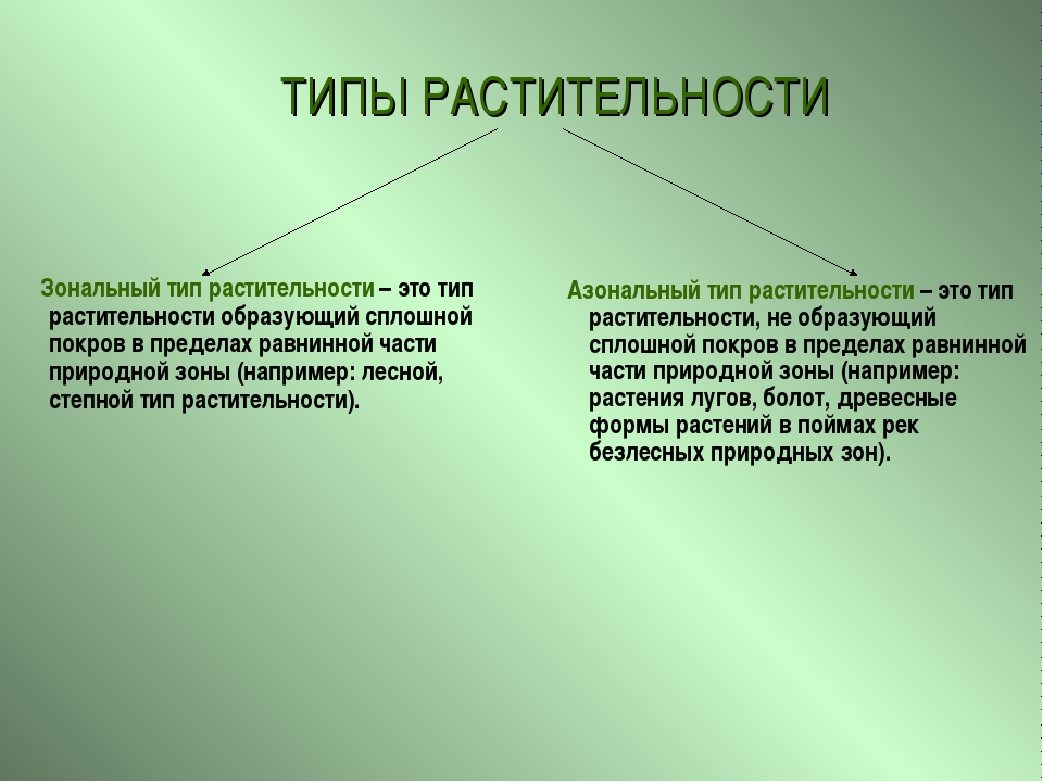 Азональный тип растительности – это тип растительности, не образующий сплошн...