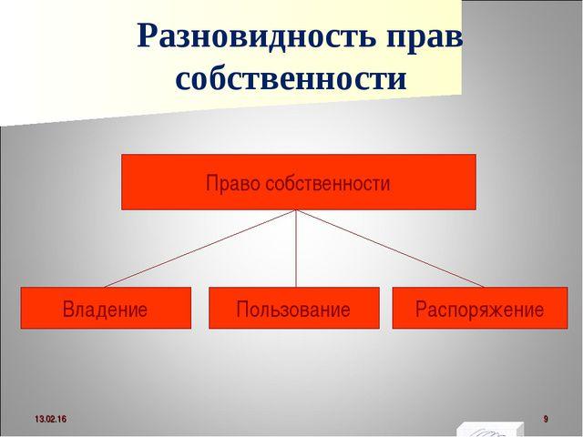 Разновидность прав собственности Право собственности Распоряжение Пользовани...