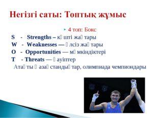 4 топ: Бокс S - Strengths – күшті жақтары W - Weaknesses— әлсіз жақтары О -