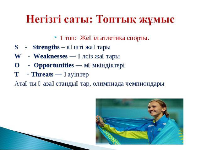 1 топ: Жеңіл атлетика спорты. S - Strengths – күшті жақтары W - Weaknesses—...
