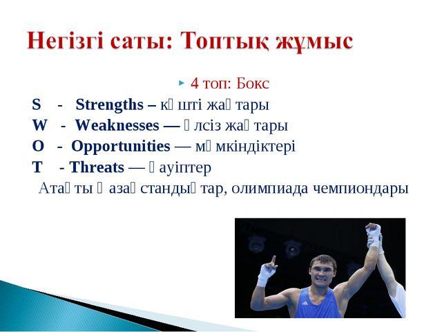 4 топ: Бокс S - Strengths – күшті жақтары W - Weaknesses— әлсіз жақтары О -...