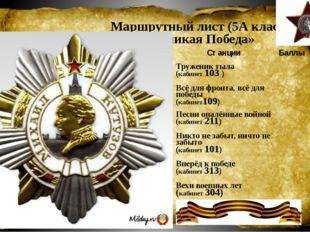 Маршрутный лист (5А класс) «Великая Победа» № Станции Баллы 1 Тружениктыла (