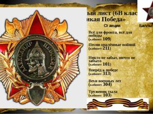 Маршрутный лист (6В класс) «Великая Победа» № Станции Баллы 1 Всёдля фронта,