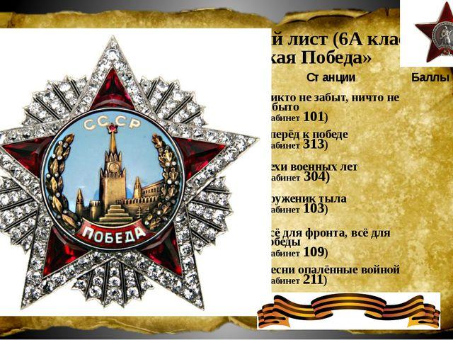 Маршрутный лист (6А класс) «Великая Победа» № Станции Баллы 1 Никто не забыт...