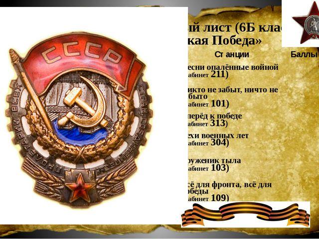 Маршрутный лист (6Б класс) «Великая Победа» № Станции Баллы 1 Песниопалённые...