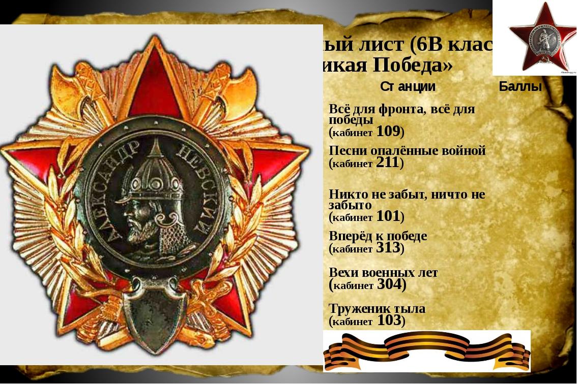 Маршрутный лист (6В класс) «Великая Победа» № Станции Баллы 1 Всёдля фронта,...
