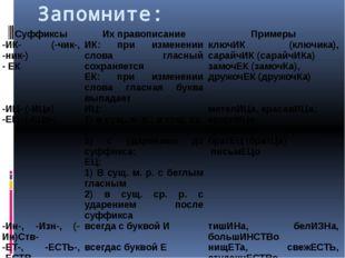 Запомните: Суффиксы Их правописание Примеры -ИК- (-чик-, -ник-) - ЕК ИК: при