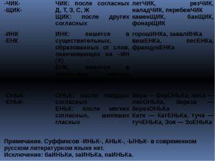 -ЧИК- -ЩИК- ЧИК: после согласных Д, Т, З, С, Ж ЩИК: после других согласных ле