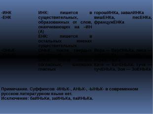 -ИНК -ЕНК ИНК: пишется в существительных, образованных от слов, оканчивающих