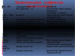 Правописание суффиксов прилагательных -ЕВ-, -ИВ- под ударением — И без ударен