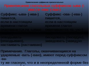 Правописание суффиксов прилагательных Правописание суффиксов прилагательных П