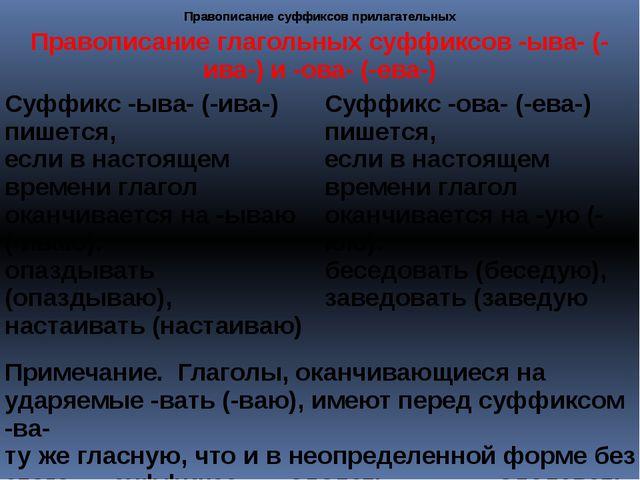 Правописание суффиксов прилагательных Правописание суффиксов прилагательных П...