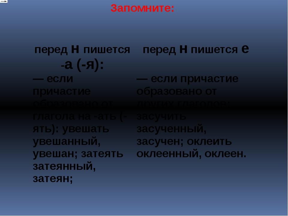 Запомните: переднпишется -а (-я): переднпишетсяе — если причастие образовано...
