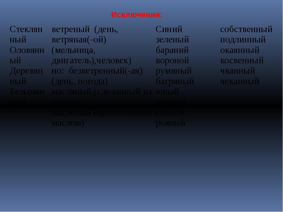 Исключения: Стеклянный Оловянный Деревянный Безымянный ветреный (день, ветрян...