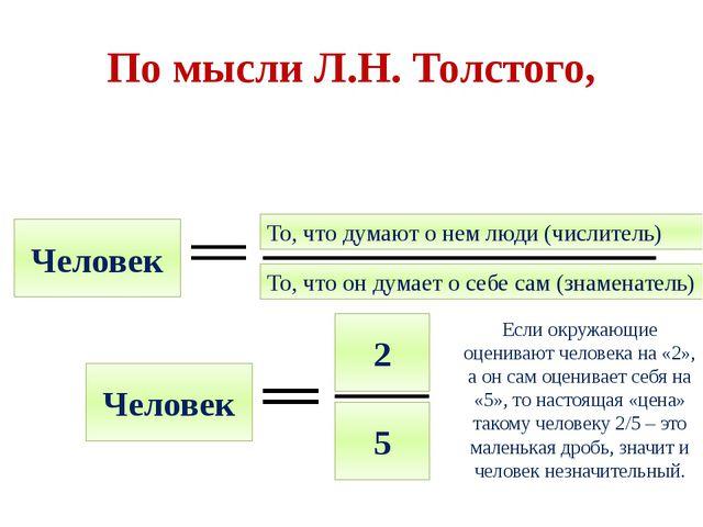 По мысли Л.Н. Толстого, Человек То, что думают о нем люди (числитель) То, что...