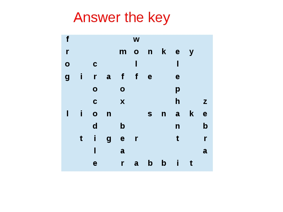 Answer the key f         w           r       m o n k e y   o   c     l     l...