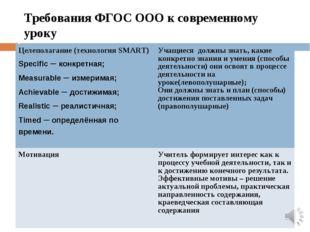 Требования ФГОС ООО к современному уроку Целеполагание (технология SMART) Spe
