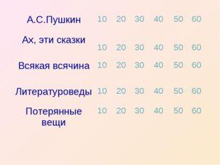 А.С.Пушкин102030405060 Ах, эти сказки 102030405060 Всякая всячин