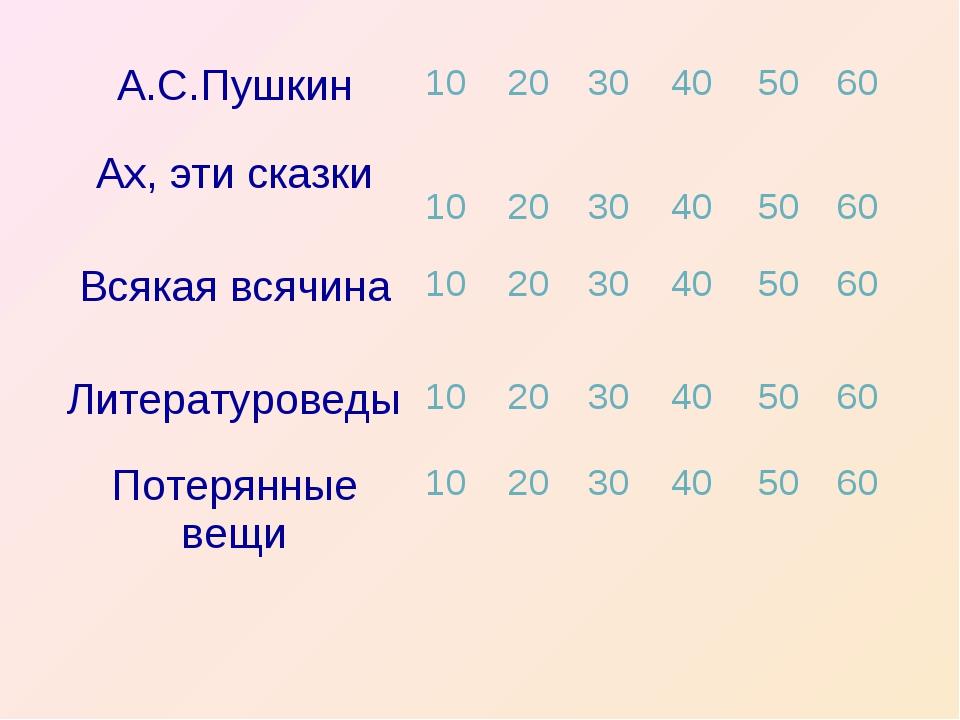 А.С.Пушкин102030405060 Ах, эти сказки 102030405060 Всякая всячин...