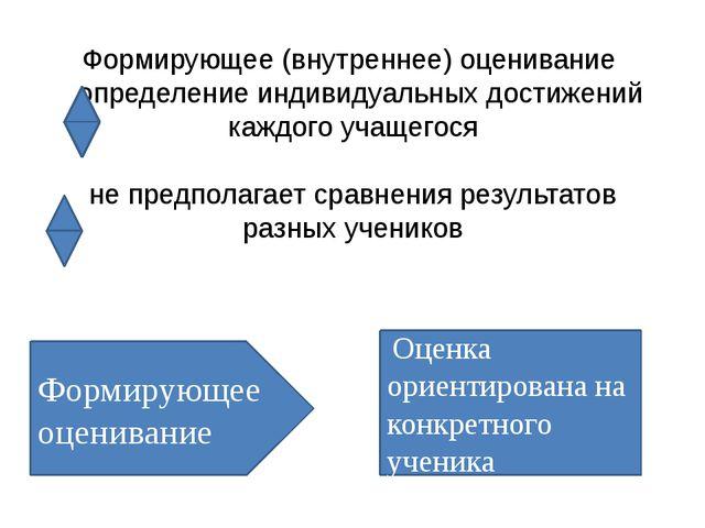 Формирующее (внутреннее) оценивание определение индивидуальных достижений каж...