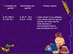 Сложение дес. дробейВычитания дес. дробейРешите задачу 1) 62+708,51 2) 1,38