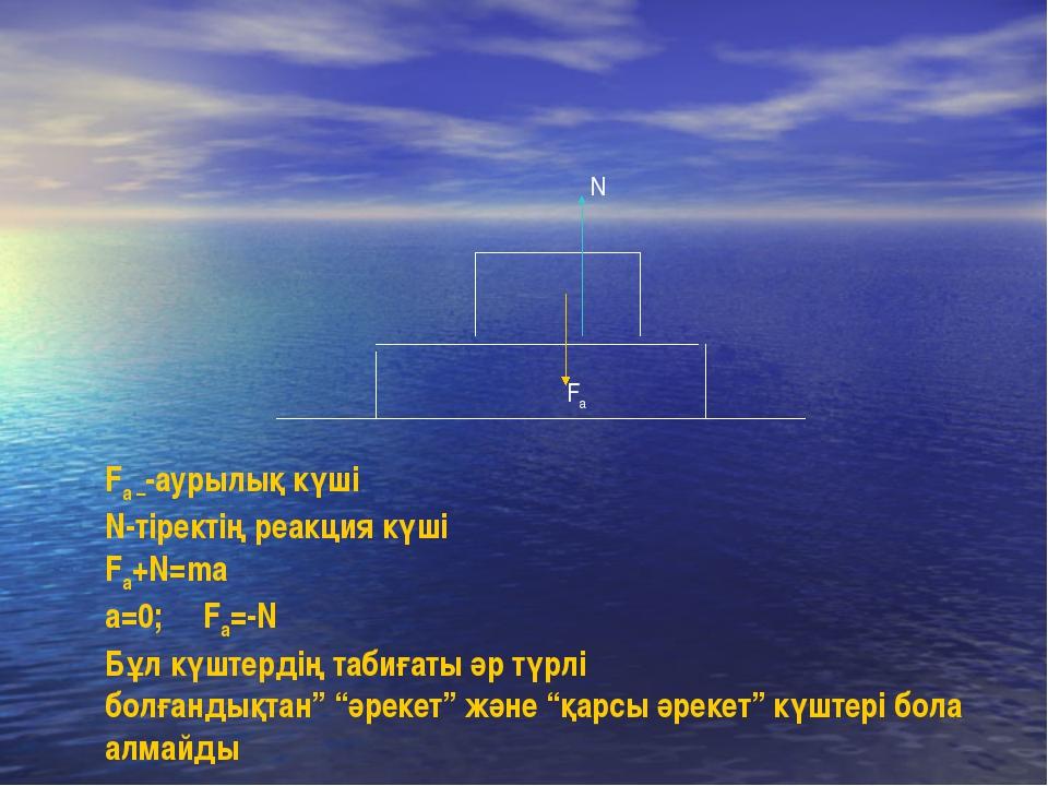 Fa N Fa –-аурылық күші N-тіректің реакция күші Fa+N=ma a=0; Fa=-N Бұл күштерд...