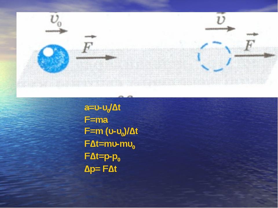 a=υ-υ0/∆t F=ma F=m (υ-υ0)/∆t F∆t=mυ-mυ0 F∆t=p-p0 ∆p= F∆t