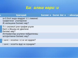 Баһалаш вариғи № Критерий Билимән Билмәймән Қийналдим 1 a