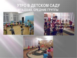 УТРО В ДЕТСКОМ САДУ МЛАДШАЯ, СРЕДНИЕ ГРУППЫ