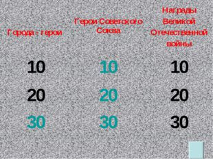 Города - герои Герои Советского СоюзаНаграды Великой Отечественной войны
