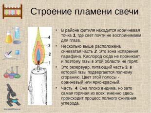 Строение пламени свечи В районе фитиля находится коричневая точка1,где свет