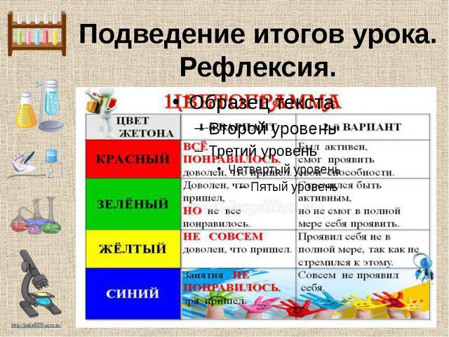 Подведение итогов урока. Рефлексия. http://linda6035.ucoz.ru/