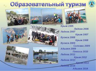 Крым 2005 Ладога 2006 Ладога 2007 Крым 2007 Вуокса 2008 Крым 2008 Вуокса 2009